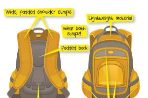 Back to School: Backpack Safety